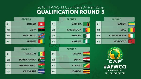 Coupe du monde 2018 la c te d ivoire embarqu e dans la poule c football le point sur - Poule coupe du monde foot ...